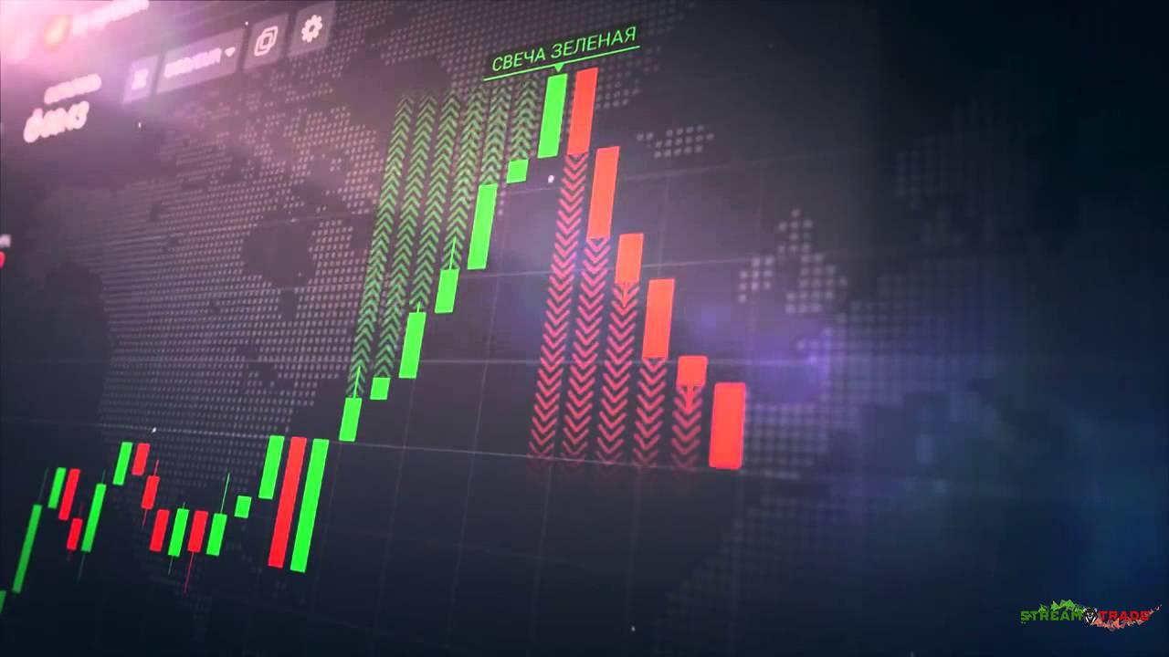Стрим бинарные опционы индикаторы форекс и прибыльные стратегии
